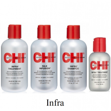 Chi Infra
